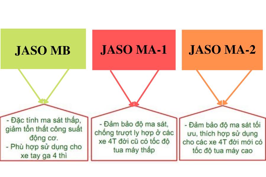 JASO MB chưa có logo